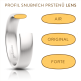 Profil prstenu Lens